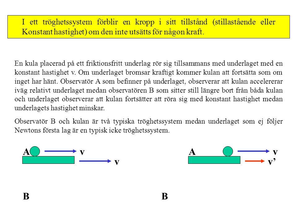 I ett tröghetssystem förblir en kropp i sitt tillstånd (stillastående eller Konstant hastighet) om den inte utsätts för någon kraft. En kula placerad