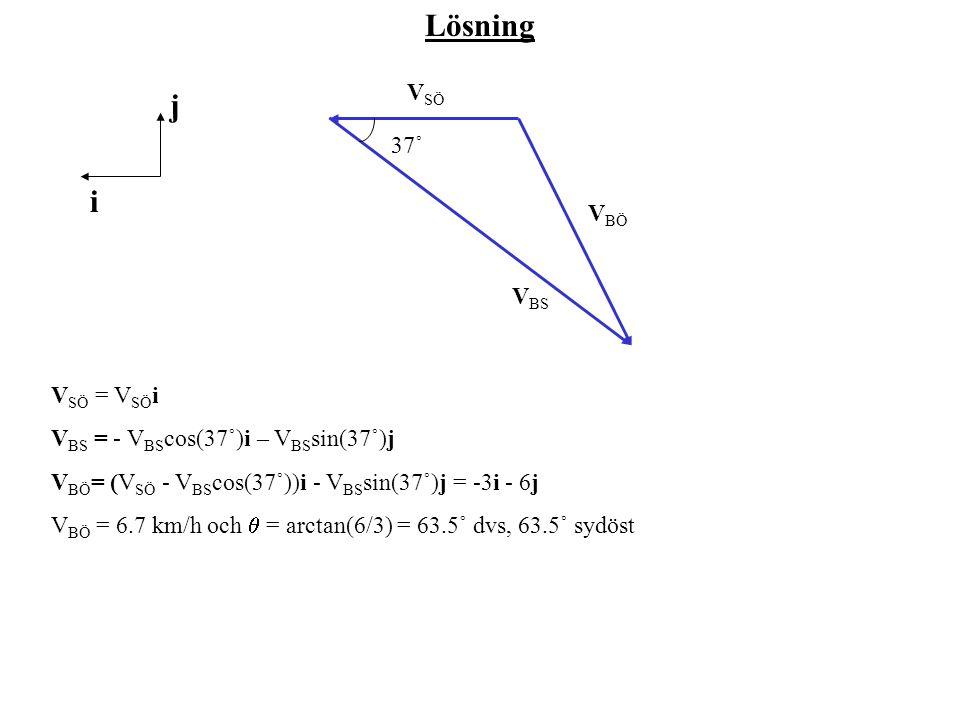 V SÖ = V SÖ i V BS = - V BS cos(37˚)i – V BS sin(37˚)j V BÖ = (V SÖ - V BS cos(37˚))i - V BS sin(37˚)j = -3i - 6j V BÖ = 6.7 km/h och  = arctan(6/3)