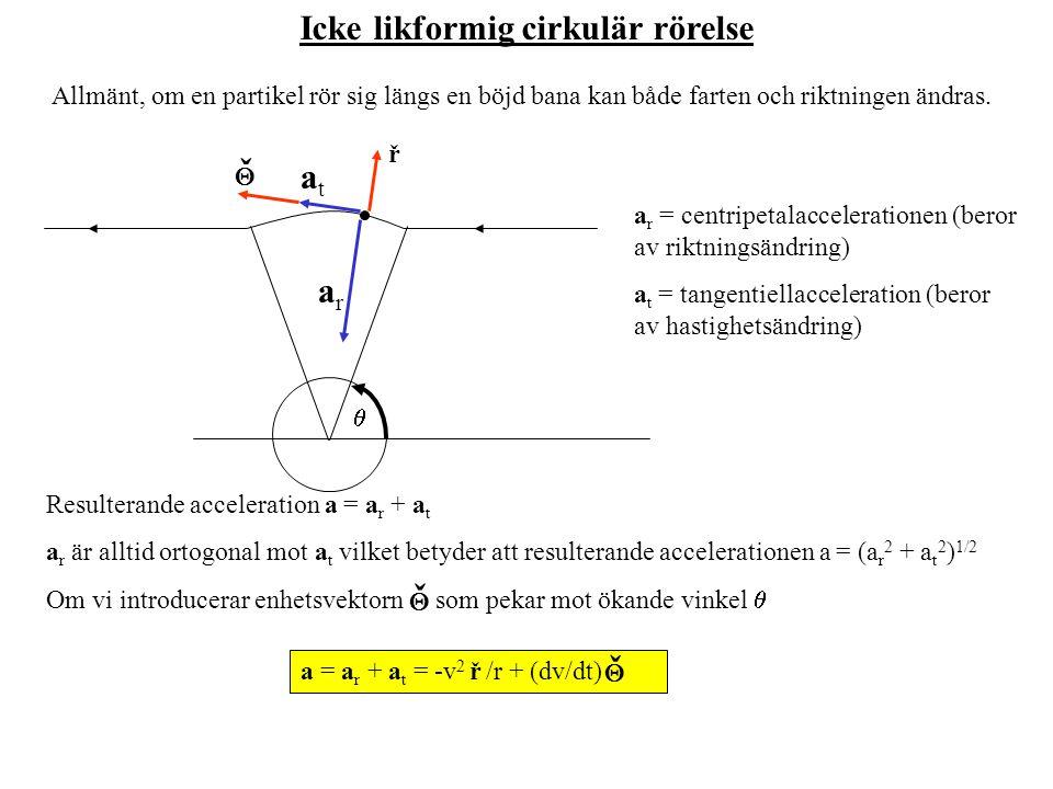 Icke likformig cirkulär rörelse Allmänt, om en partikel rör sig längs en böjd bana kan både farten och riktningen ändras. atat arar a r = centripetala