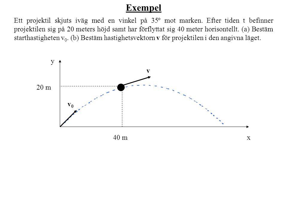 Lösningen Angiven är: startvinkeln  =35º, lägen x=40 m och y=20 m.