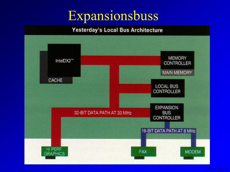Anders Sjögren Expansionsbuss