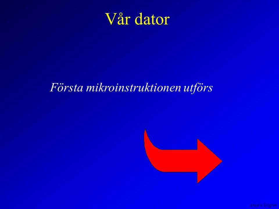 Anders Sjögren Vår dator Första mikroinstruktionen utförs