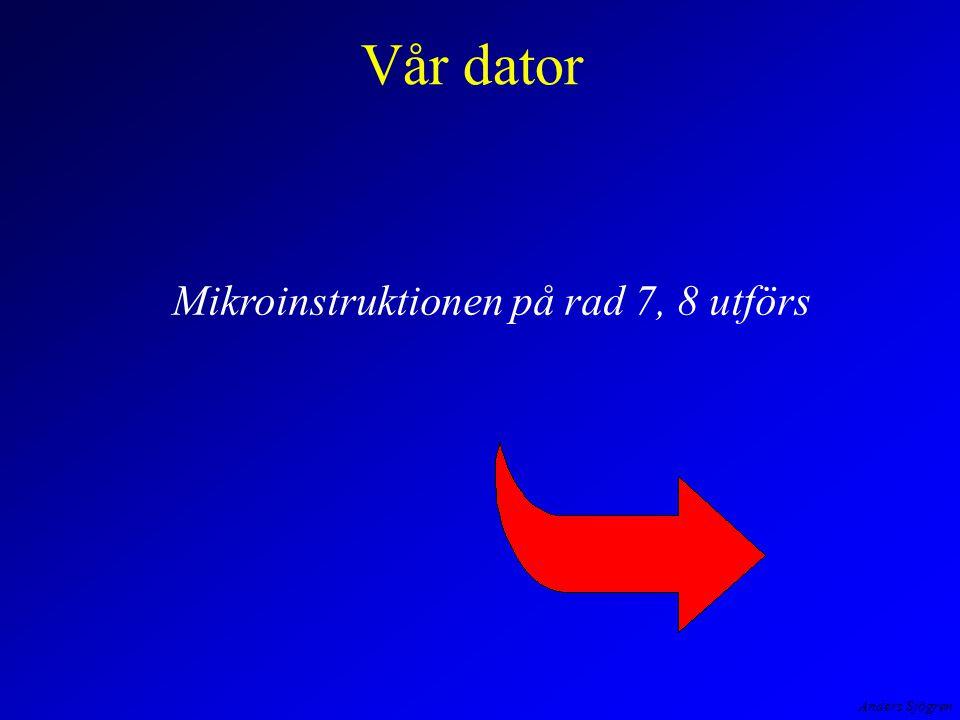 Anders Sjögren Vår dator Mikroinstruktionen på rad 7, 8 utförs