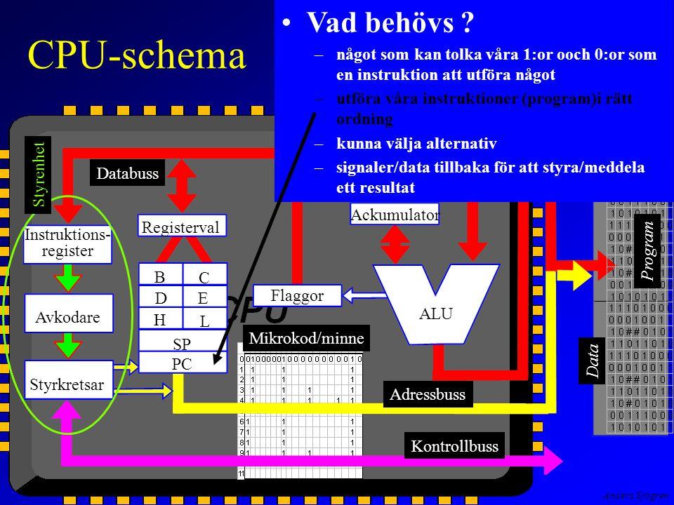 Anders Sjögren Ett assemblerprogram LDA 8 ADDA 9 STA 10 STA OUT ladda ackumulatorn med innehållet på adress 8 addera innehållet på adress 9 med ackumulatorinnehållet, resultatet i ackumulator lagra innehållet i ackumulatorn på adress 10 skriv innehållet i ackumulatorn till utporten