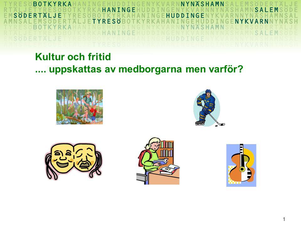 1 SÖDERTÖRNSKOMMUNERNA SAMVERKAR 2010-09-26 Kultur och fritid....