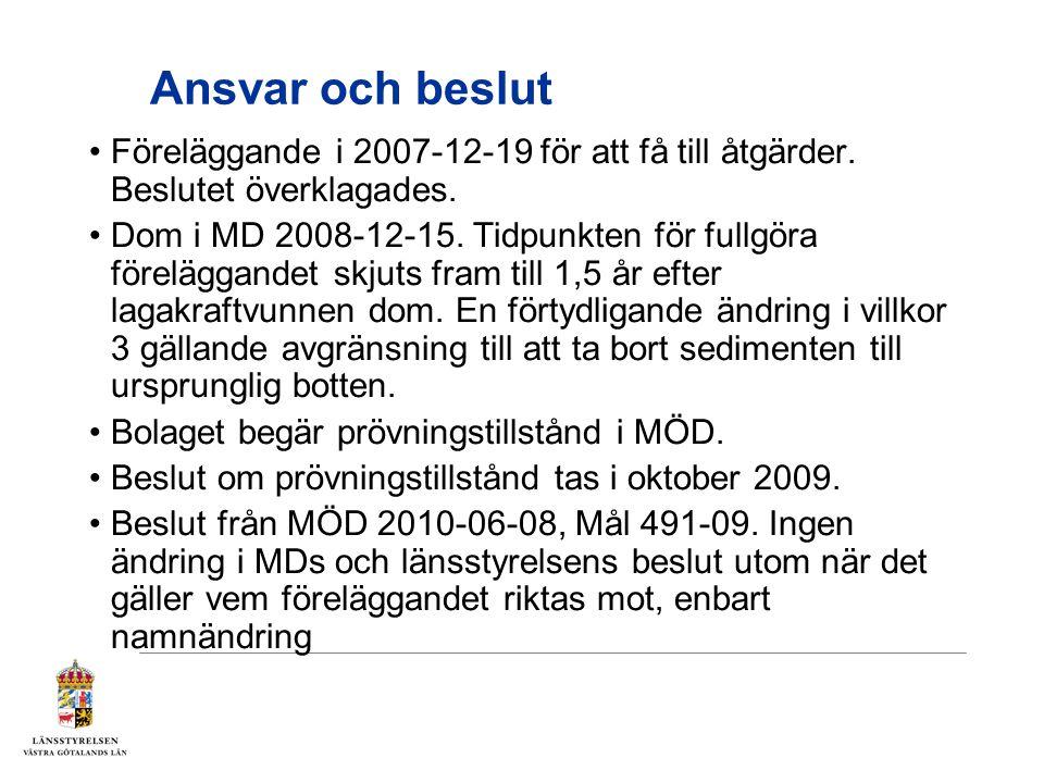Ansvar och beslut Föreläggande i 2007-12-19 för att få till åtgärder.