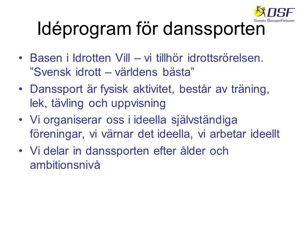 Idéprogram för danssporten Basen i Idrotten Vill – vi tillhör idrottsrörelsen.
