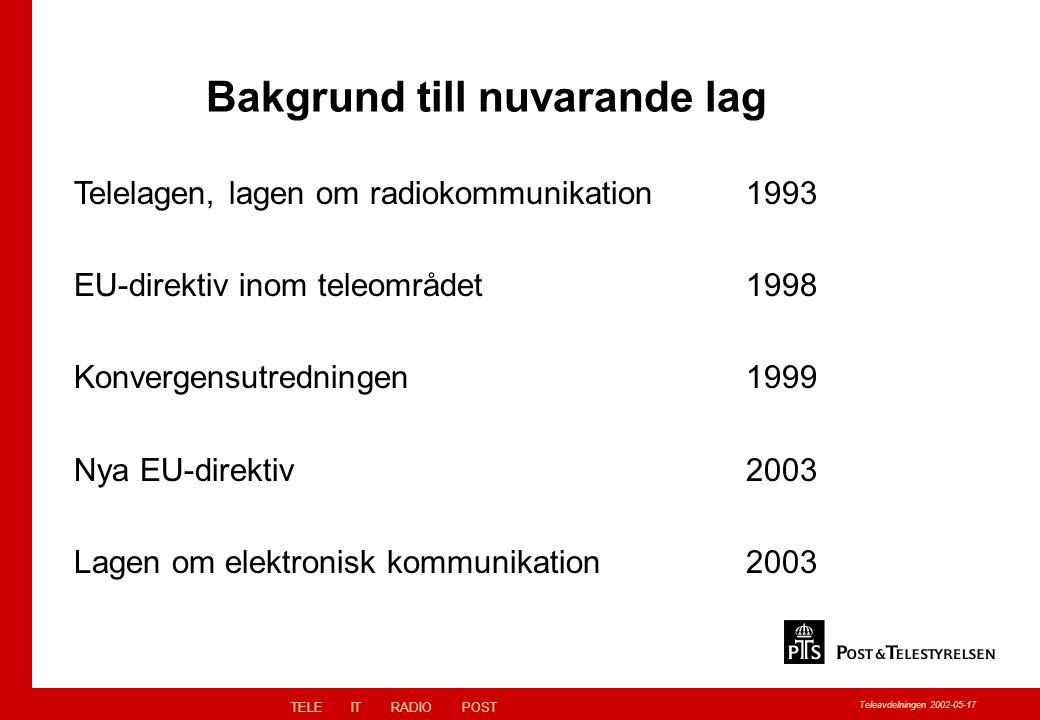 TELEITRADIOPOST Teleavdelningen 2002-05-17 Bakgrund till nuvarande lag Telelagen, lagen om radiokommunikation1993 EU-direktiv inom teleområdet1998 Konvergensutredningen1999 Nya EU-direktiv2003 Lagen om elektronisk kommunikation2003