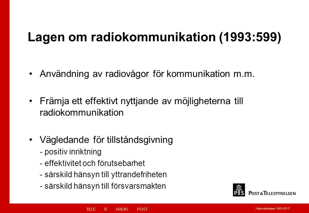 TELEITRADIOPOST Teleavdelningen 2002-05-17 Lagen om radiokommunikation (1993:599) Användning av radiovågor för kommunikation m.m.