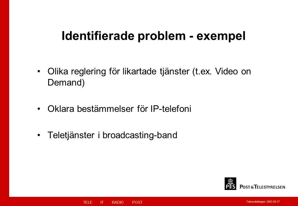TELEITRADIOPOST Teleavdelningen 2002-05-17 Identifierade problem - exempel Olika reglering för likartade tjänster (t.ex.