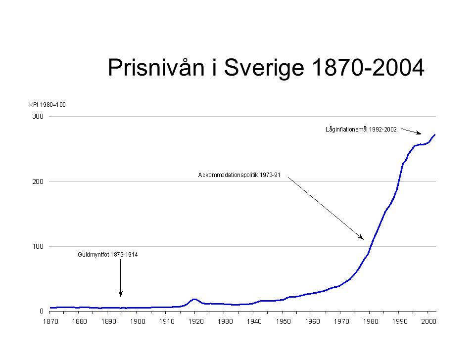 Prisnivån i Sverige 1870-2004