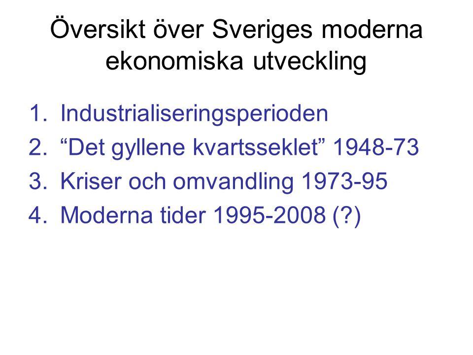 Översikt över Sveriges moderna ekonomiska utveckling 1.Industrialiseringsperioden 2. Det gyllene kvartsseklet 1948-73 3.Kriser och omvandling 1973-95 4.Moderna tider 1995-2008 ( )