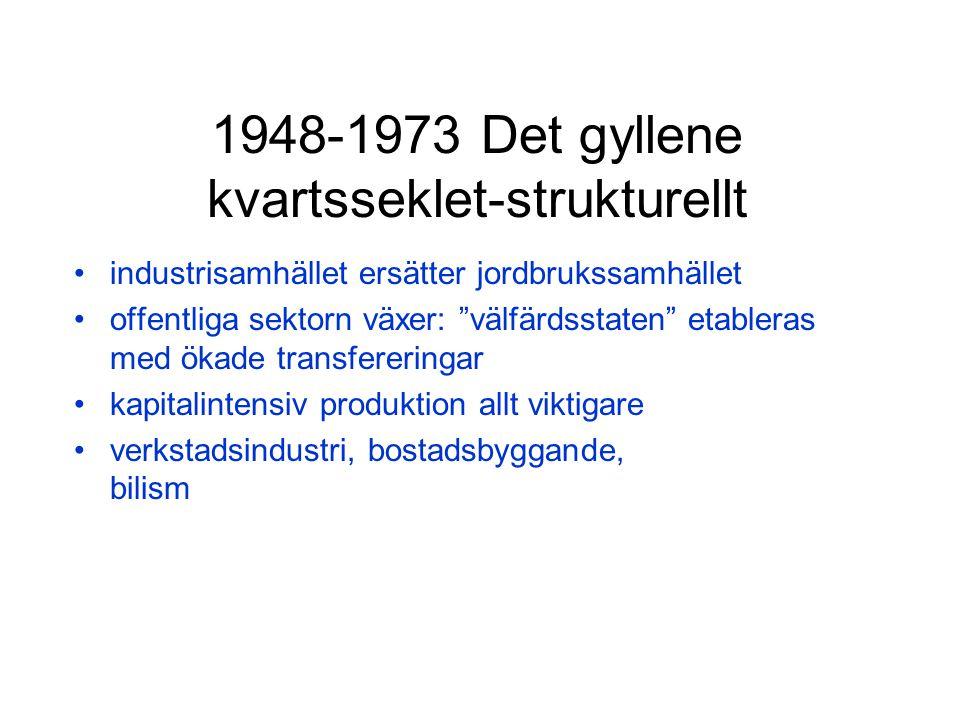 1948-1973 Det gyllene kvartsseklet-strukturellt industrisamhället ersätter jordbrukssamhället offentliga sektorn växer: välfärdsstaten etableras med ökade transfereringar kapitalintensiv produktion allt viktigare verkstadsindustri, bostadsbyggande, bilism