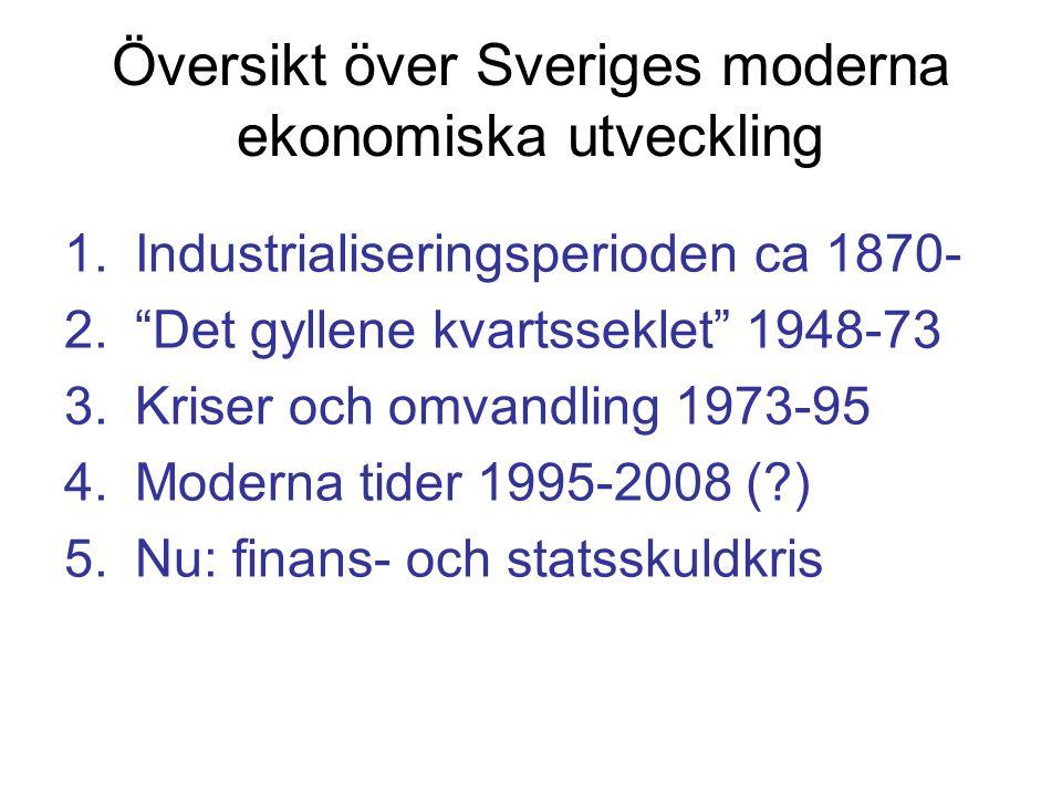 Översikt över Sveriges moderna ekonomiska utveckling 1.Industrialiseringsperioden ca 1870- 2. Det gyllene kvartsseklet 1948-73 3.Kriser och omvandling 1973-95 4.Moderna tider 1995-2008 (?) 5.Nu: finans- och statsskuldkris