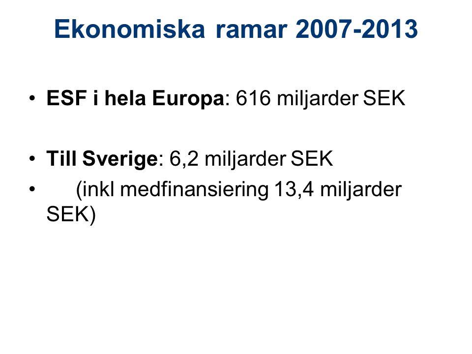 Ekonomiska ramar 2007-2013 ESF i hela Europa: 616 miljarder SEK Till Sverige: 6,2 miljarder SEK (inkl medfinansiering 13,4 miljarder SEK)
