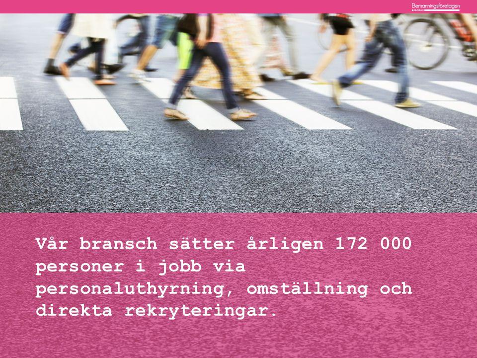 Klicka här för att ändra format Klicka här för att ändra format på underrubrik i bakgrunden Vår bransch sätter årligen 172 000 personer i jobb via personaluthyrning, omställning och direkta rekryteringar.