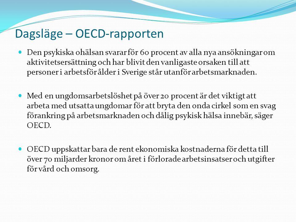 Dagsläge – OECD-rapporten Den psykiska ohälsan svarar för 60 procent av alla nya ansökningar om aktivitetsersättning och har blivit den vanligaste ors