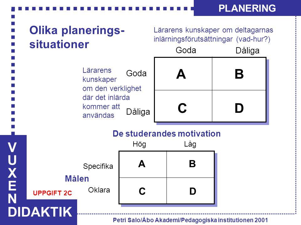 VUXENVUXEN DIDAKTIK PLANERING Petri Salo/Åbo Akademi/Pedagogiska institutionen 2001 NOVIS ERFAR.