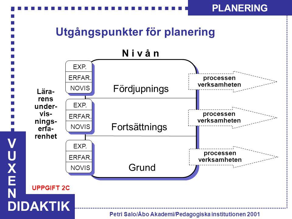 VUXENVUXEN DIDAKTIK PLANERING Petri Salo/Åbo Akademi/Pedagogiska institutionen 2001 Undervisnings-/utbildningsplanering Undervisningen, definierad som målmedvetet stödjande och styrande av inlärning och utveckling, förutsätter systematik.