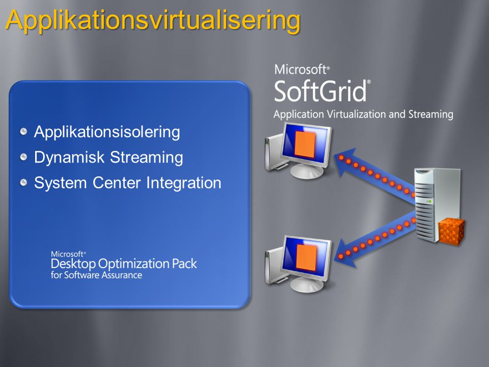 Windows Server Virtualization Applikationsvirtualisering Applikationsisolering Dynamisk Streaming System Center Integration
