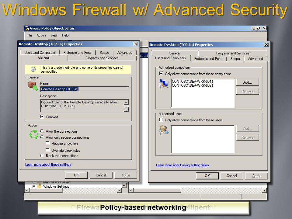 Virtualiseringstekniker Windows Server Virtualization Server Virtualisering Presentations Virtualisering Applikations Virtualisering Desktop Virtualisering Management