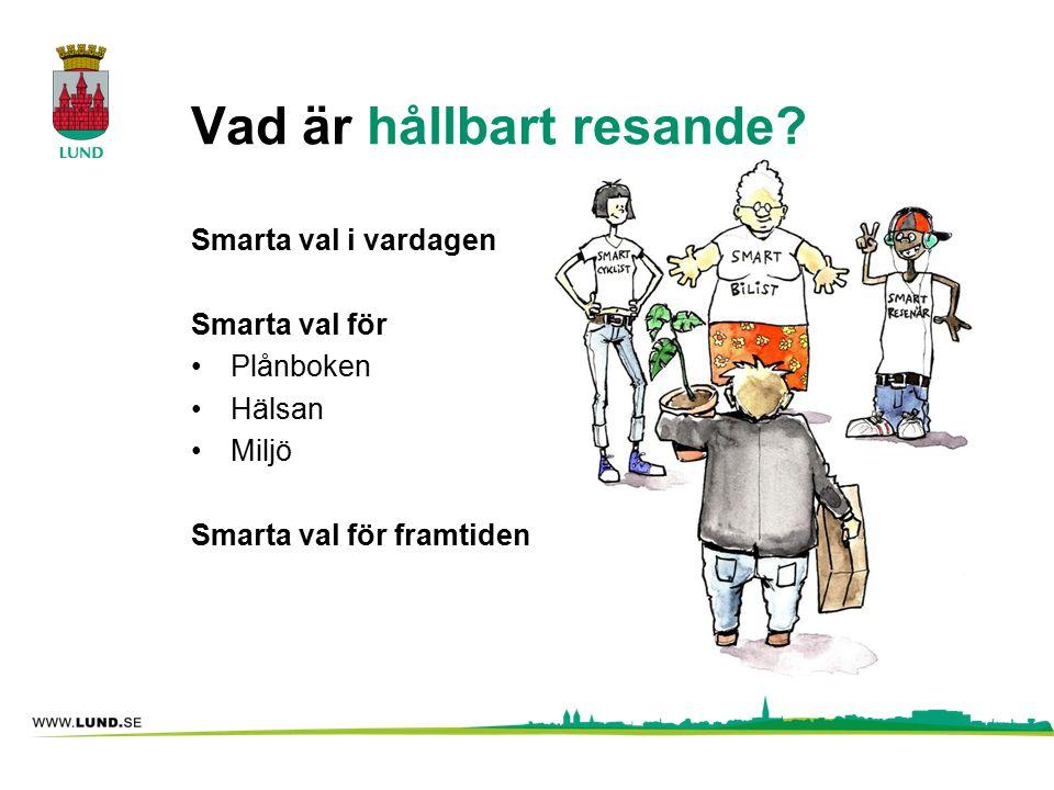 Vad är hållbart resande? Smarta val i vardagen Smarta val för Plånboken Hälsan Miljö Smarta val för framtiden