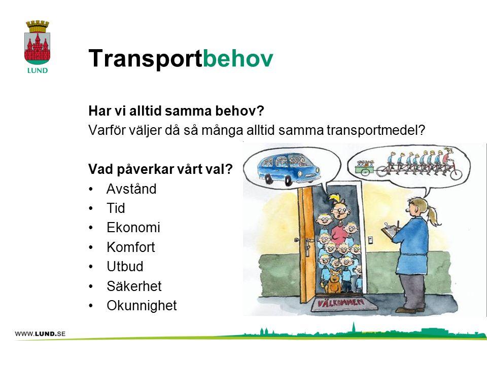 Transportbehov Har vi alltid samma behov? Varför väljer då så många alltid samma transportmedel? Vad påverkar vårt val? Avstånd Tid Ekonomi Komfort Ut