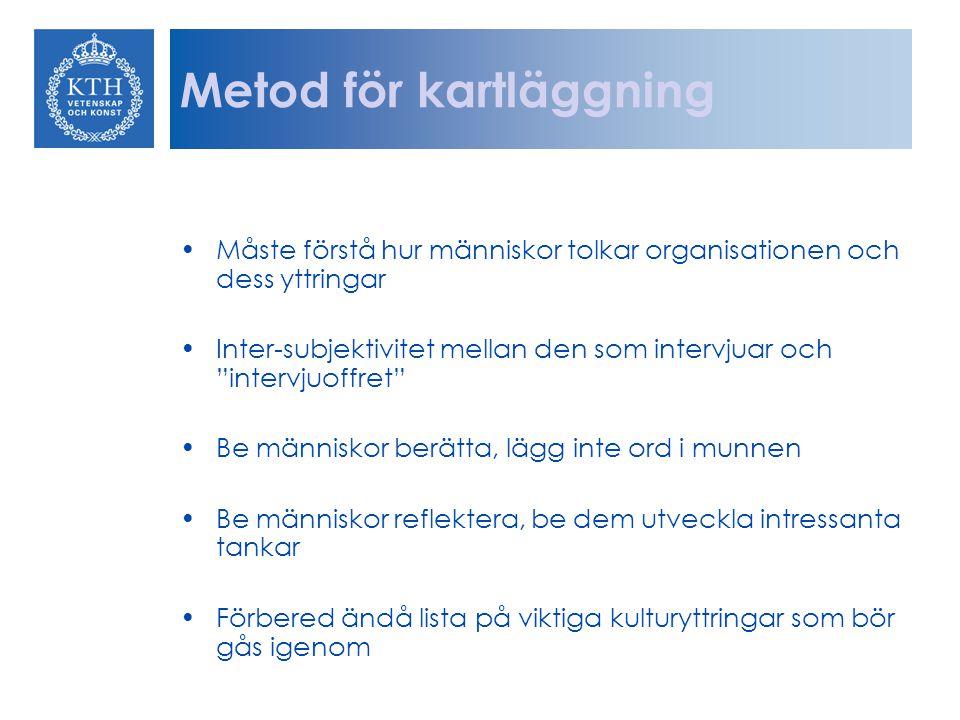"""Metod för kartläggning Måste förstå hur människor tolkar organisationen och dess yttringar Inter-subjektivitet mellan den som intervjuar och """"intervju"""