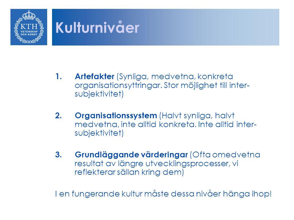 Kulturnivåer 1.Artefakter (Synliga, medvetna, konkreta organisationsyttringar. Stor möjlighet till inter- subjektivitet) 2.Organisationssystem (Halvt