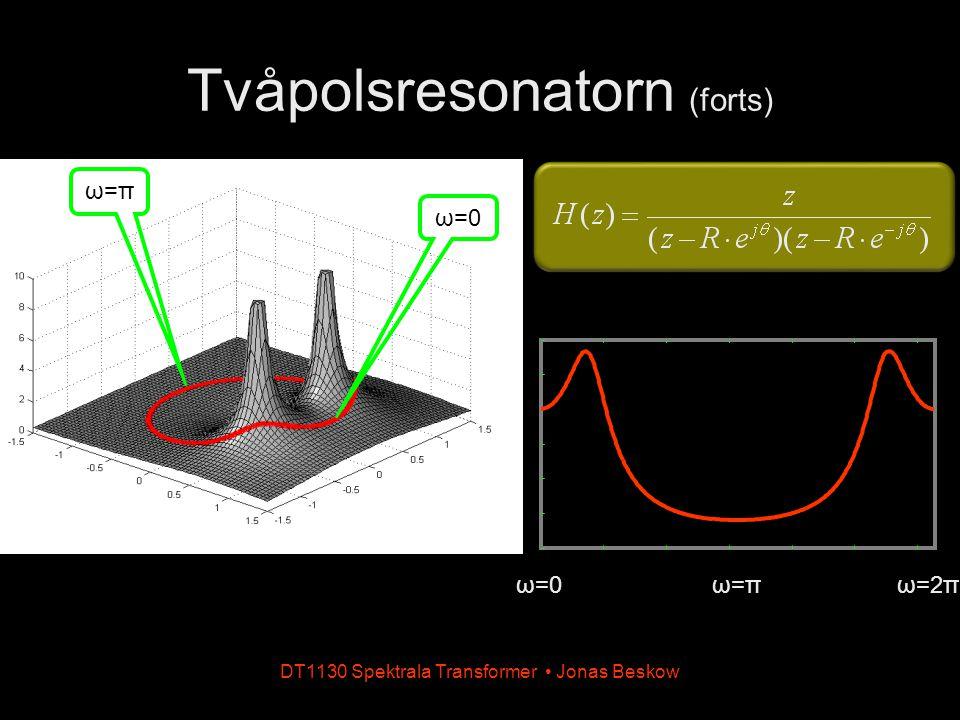 DT1130 Spektrala Transformer Jonas Beskow Tvåpolsresonatorn (forts) ω=0 ω=πω=π ω=πω=πω=2π