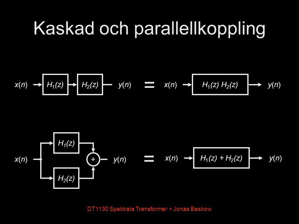 DT1130 Spektrala Transformer Jonas Beskow Kaskad och parallellkoppling H 1 (z) x(n)x(n) H 2 (z) y(n)y(n) H 1 (z) H 2 (z) x(n)x(n)y(n)y(n) = H 1 (z) x(