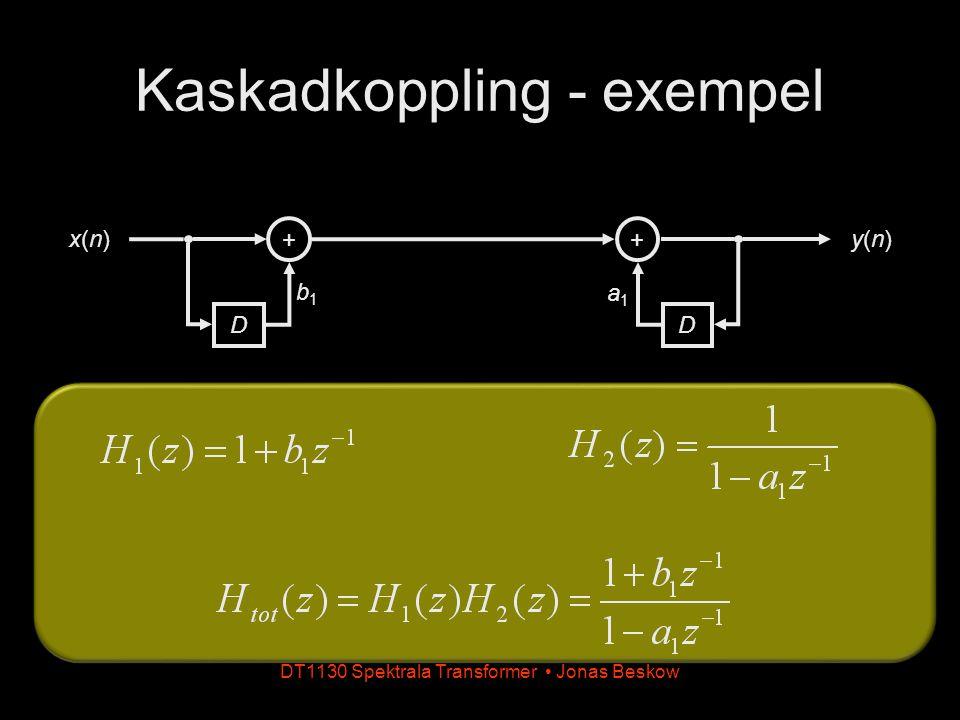 DT1130 Spektrala Transformer Jonas Beskow Tvåpolsresonatorn (forts.) Tvåpolsresonatorn modellerar ett dämpat svängande system Förekommer överallt i naturen Exempel: resonanserna i ett rör, t.ex.