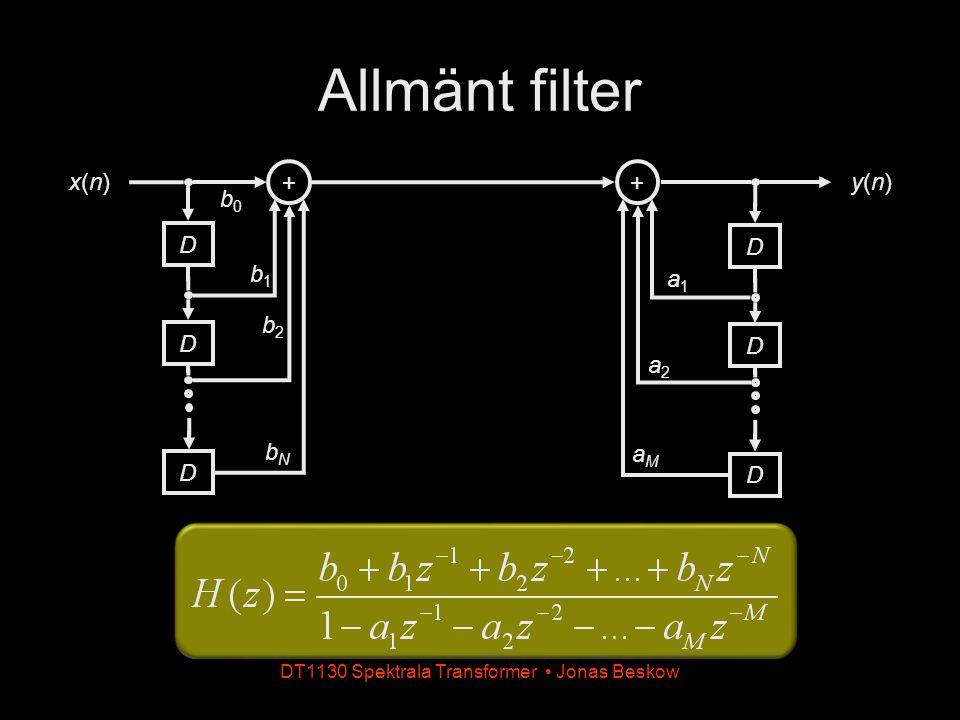 DT1130 Spektrala Transformer Jonas Beskow Poler och nollställen Ett filter kan beskrivas i termer av poler och nollställen (poles and zeros) Plottas i z-planet som kryss och ringar Om en pol och ett nollsälle sammanfaller, så tar de ut varandra nollställe z-planet nollställe pol Exempel: Filtret har nollställen i z = ±1 och poler i z = ±0.9j