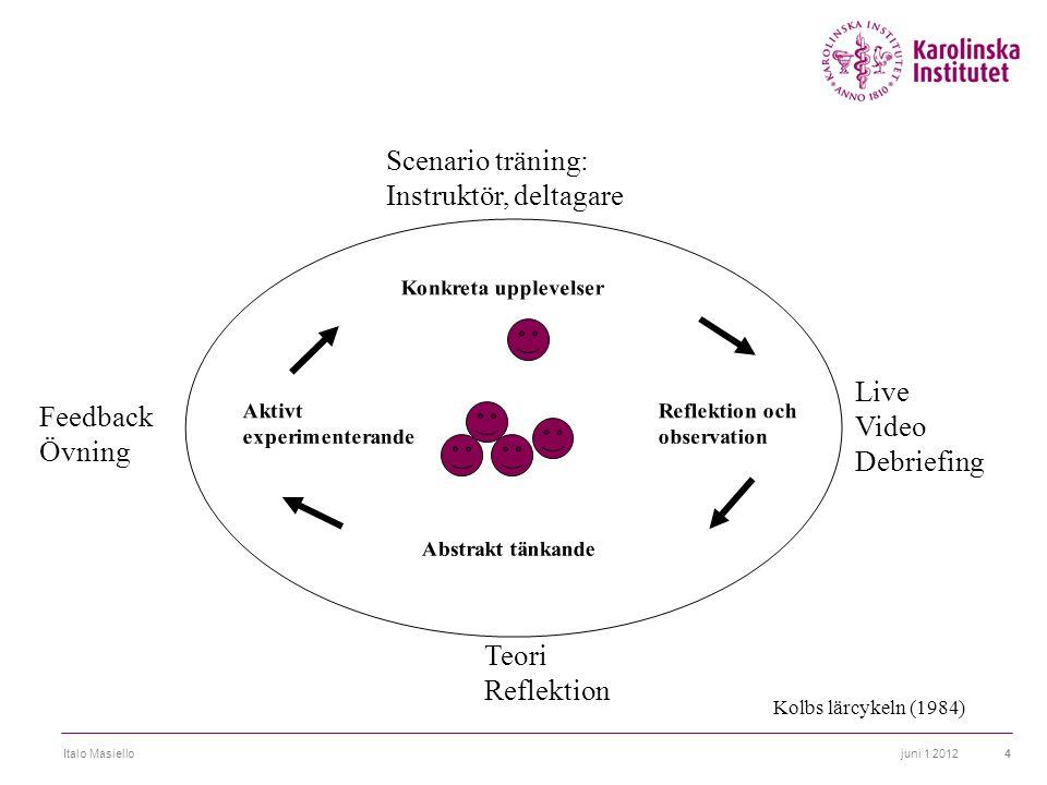 juni 1 2012Italo Masiello4 Kolbs lärcykeln (1984) Scenario träning: Instruktör, deltagare Live Video Debriefing Teori Reflektion Feedback Övning