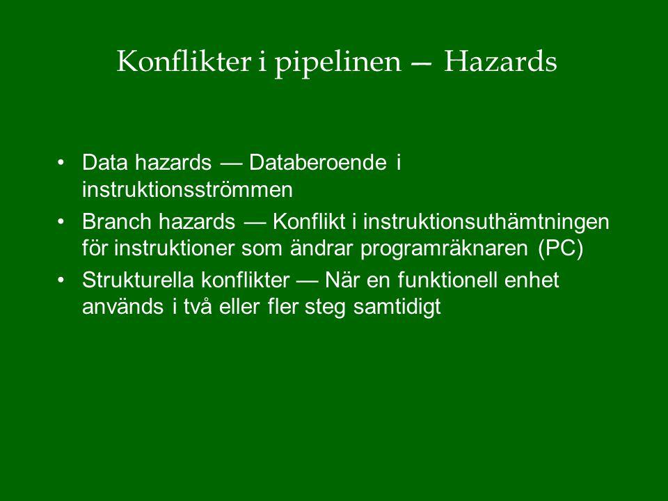 Konflikter i pipelinen — Hazards Data hazards — Databeroende i instruktionsströmmen Branch hazards — Konflikt i instruktionsuthämtningen för instruktioner som ändrar programräknaren (PC) Strukturella konflikter — När en funktionell enhet används i två eller fler steg samtidigt