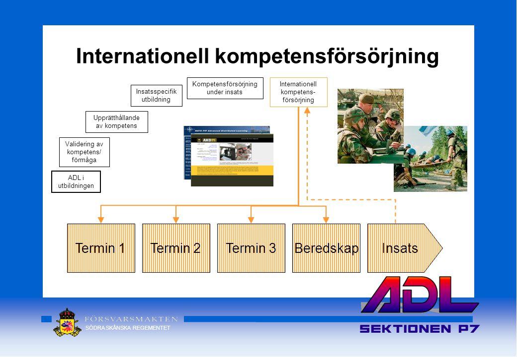 SÖDRA SKÅNSKA REGEMENTET Validering av kompetens/ förmåga ADL i utbildningen Upprätthållande av kompetens Kompetensförsörjning under insats Internationell kompetens- försörjning Insatsspecifik utbildning Termin 1Insats Internationell kompetensförsörjning Termin 2Termin 3Beredskap