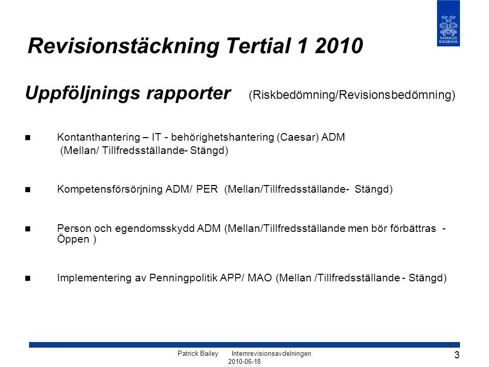 Patrick Bailey Internrevisionsavdelningen 2010-06-18 3 Revisionstäckning Tertial 1 2010 Uppföljnings rapporter (Riskbedömning/Revisionsbedömning) Kontanthantering – IT - behörighetshantering (Caesar) ADM (Mellan/ Tillfredsställande- Stängd) Kompetensförsörjning ADM/ PER (Mellan/Tillfredsställande- Stängd) Person och egendomsskydd ADM (Mellan/Tillfredsställande men bör förbättras - Öppen ) Implementering av Penningpolitik APP/ MAO (Mellan /Tillfredsställande - Stängd)