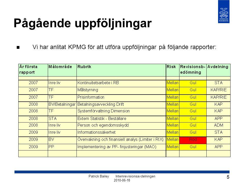 Patrick Bailey Internrevisionsavdelningen 2010-06-18 5 Pågående uppföljningar Vi har anlitat KPMG för att utföra uppföljningar på följande rapporter: