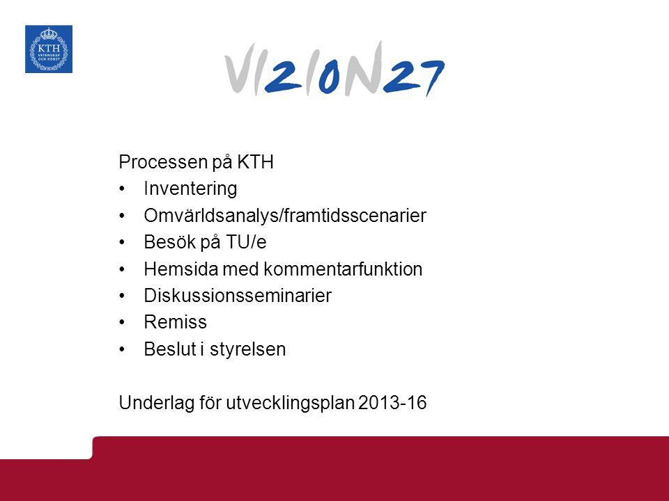 Processen på KTH Inventering Omvärldsanalys/framtidsscenarier Besök på TU/e Hemsida med kommentarfunktion Diskussionsseminarier Remiss Beslut i styrel