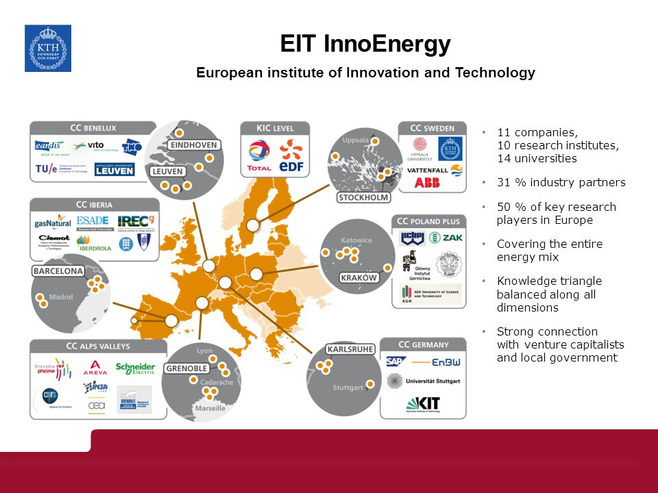 EIT InnoEnergy European institute of Innovation and Technology 11 companies, 10 research institutes, 14 universities 31 % industry partners 50 % of key research players in Europe Covering the entire energy mix Knowledge triangle balanced along all dimensions Strong connection with venture capitalists and local government