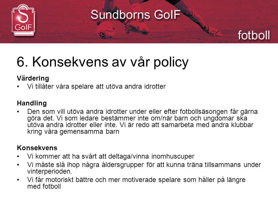 6. Konsekvens av vår policy Värdering Vi tillåter våra spelare att utöva andra idrotter Handling Den som vill utöva andra idrotter under eller efter f