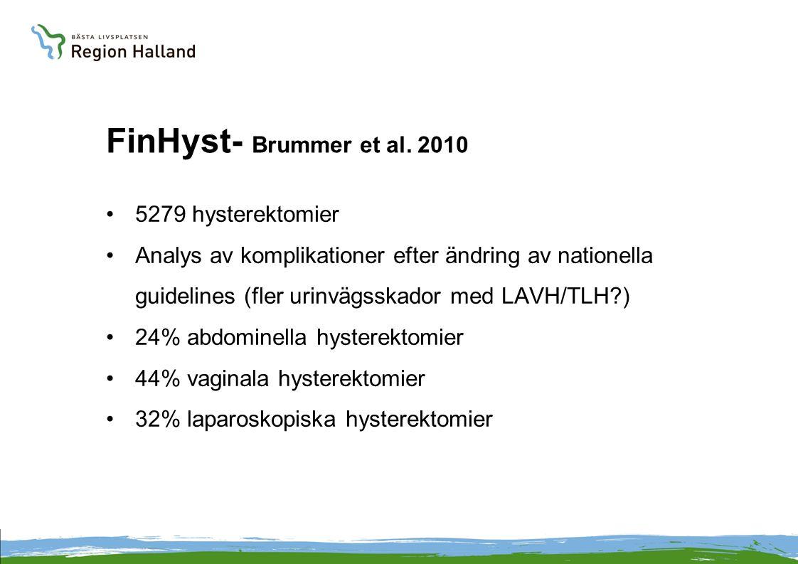 FinHyst- Brummer et al. 2010 5279 hysterektomier Analys av komplikationer efter ändring av nationella guidelines (fler urinvägsskador med LAVH/TLH?) 2