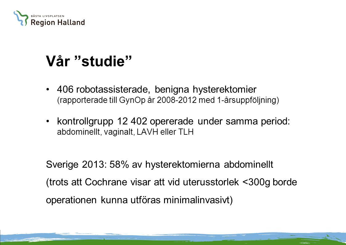 """Vår """"studie"""" 406 robotassisterade, benigna hysterektomier (rapporterade till GynOp år 2008-2012 med 1-årsuppföljning) kontrollgrupp 12 402 opererade u"""