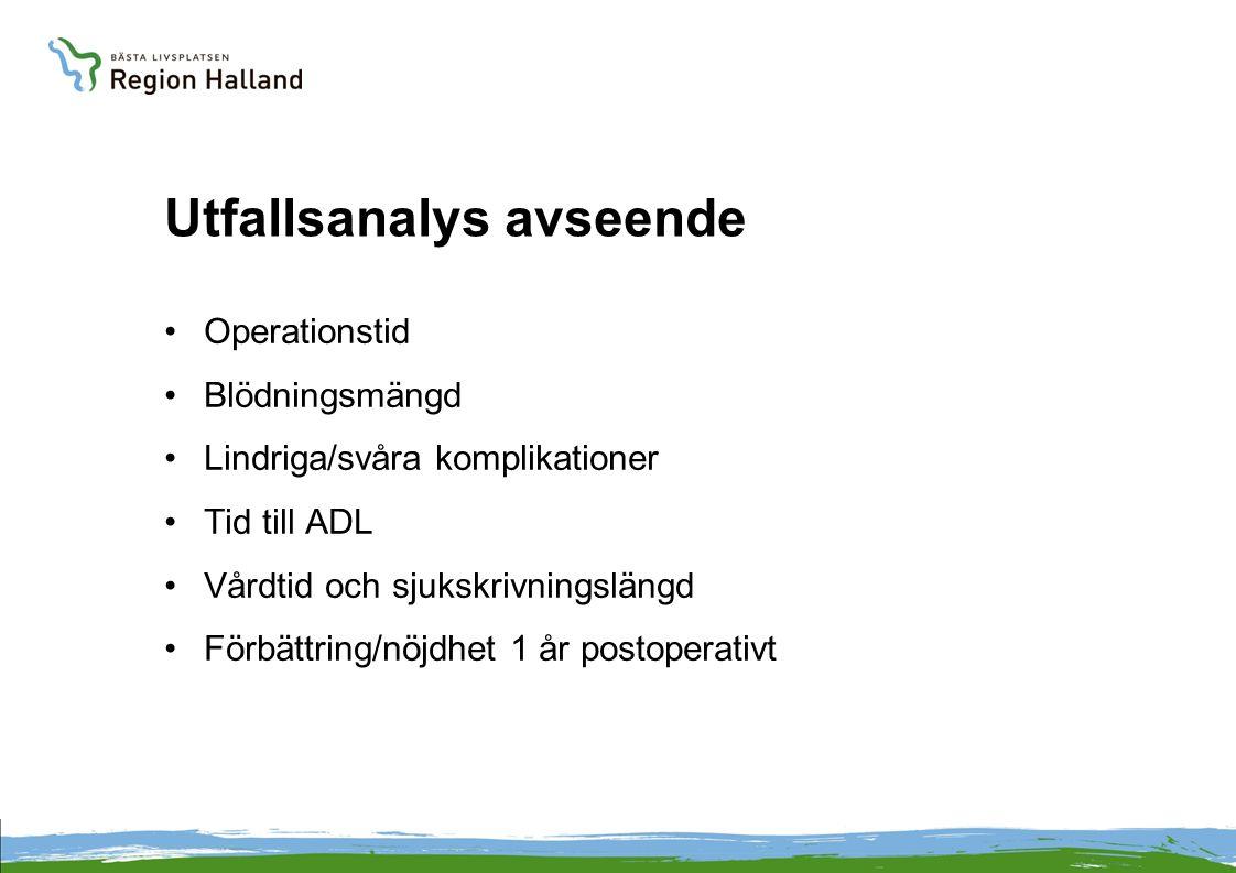 Utfallsanalys avseende Operationstid Blödningsmängd Lindriga/svåra komplikationer Tid till ADL Vårdtid och sjukskrivningslängd Förbättring/nöjdhet 1 å