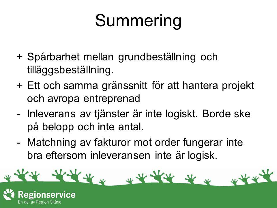 Summering +Spårbarhet mellan grundbeställning och tilläggsbeställning. +Ett och samma gränssnitt för att hantera projekt och avropa entreprenad -Inlev