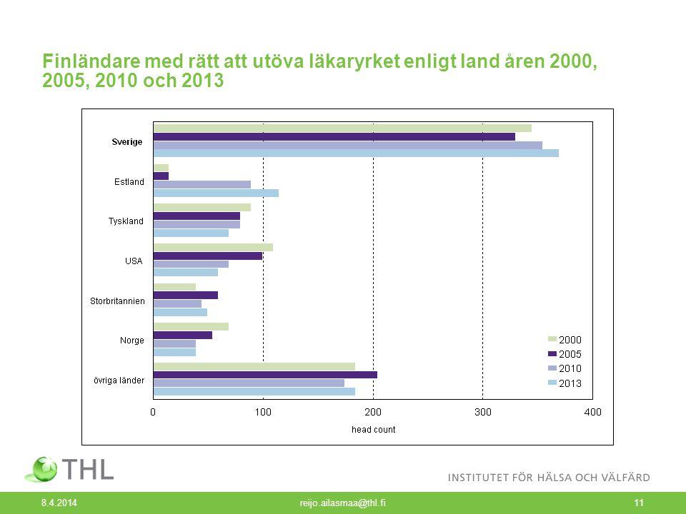 Finländare med rätt att utöva läkaryrket enligt land åren 2000, 2005, 2010 och 2013 8.4.2014 reijo.ailasmaa@thl.fi11