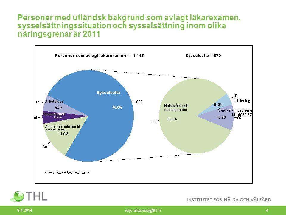 Personer med utländsk bakgrund som avlagt läkarexamen, sysselsättningssituation och sysselsättning inom olika näringsgrenar år 2011 8.4.2014 reijo.ailasmaa@thl.fi4