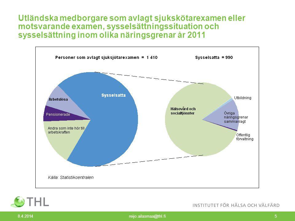 Utländska medborgare som avlagt sjukskötarexamen eller motsvarande examen, sysselsättningssituation och sysselsättning inom olika näringsgrenar år 2011 8.4.2014 reijo.ailasmaa@thl.fi5