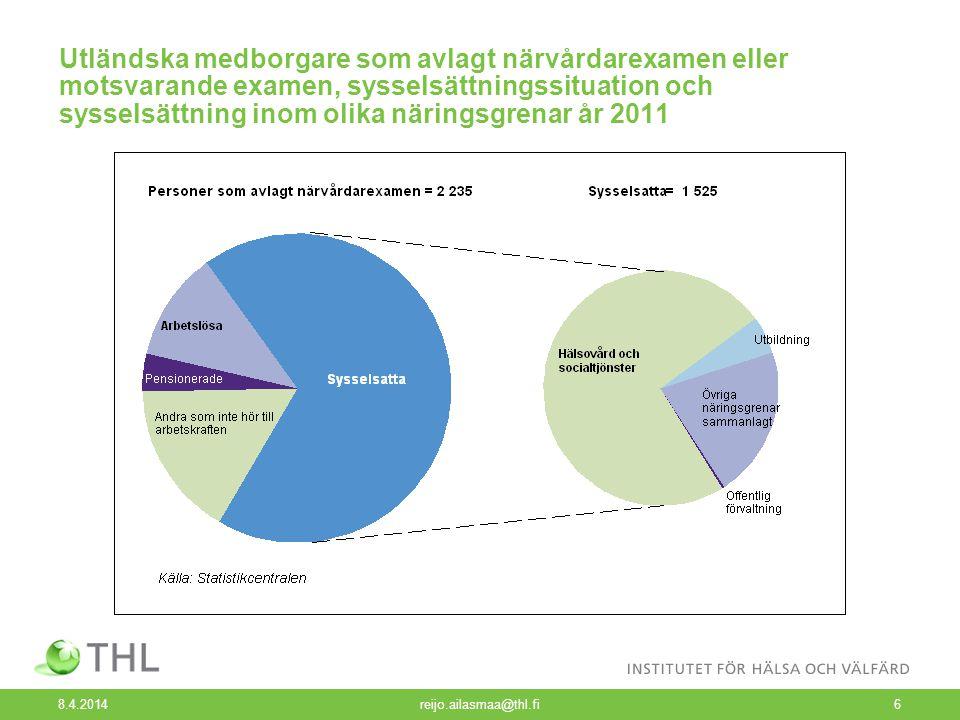 Utländska medborgare som avlagt tandläkarexamen, sysselsättningssituation och sysselsättning inom olika näringsgrenar år 2011 8.4.2014 reijo.ailasmaa@thl.fi7