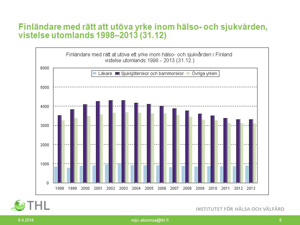 Finländare med rätt att utöva yrke inom hälso- och sjukvården, vistelse utomlands 1998–2013 (31.12) 8.4.2014 reijo.ailasmaa@thl.fi8
